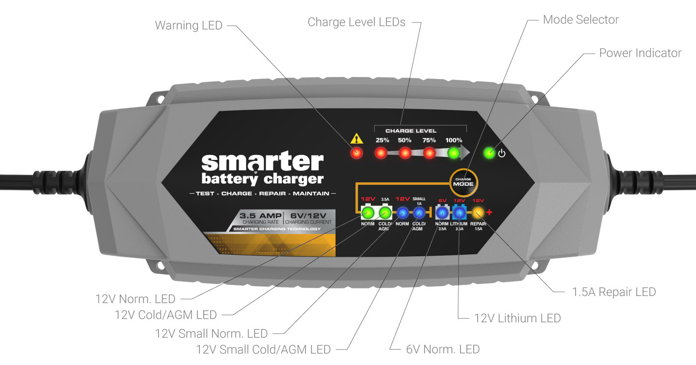 Smartech 6 12v 35a Smart Automotive Battery Charger Two Led Flasher Circuit Uses Any Dc Supply From 3v To Flash Rate With A Dedicated Repair Mode For Deeply Stratified Or Sulphated Batteries The Smarter 6v Could Save An Otherwise Dead