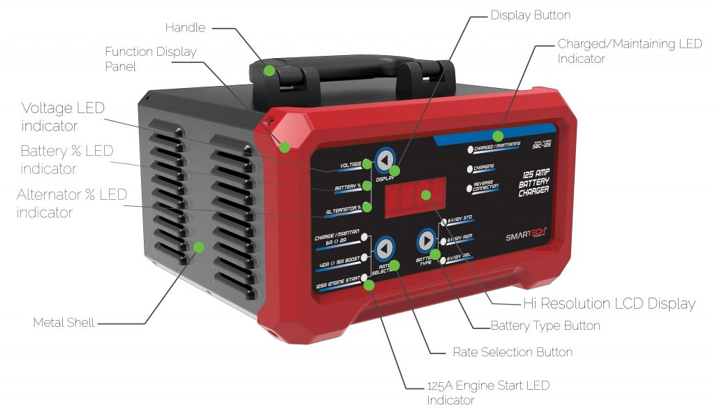 Call Out Features of the Shelf Battery Charger from Smartech