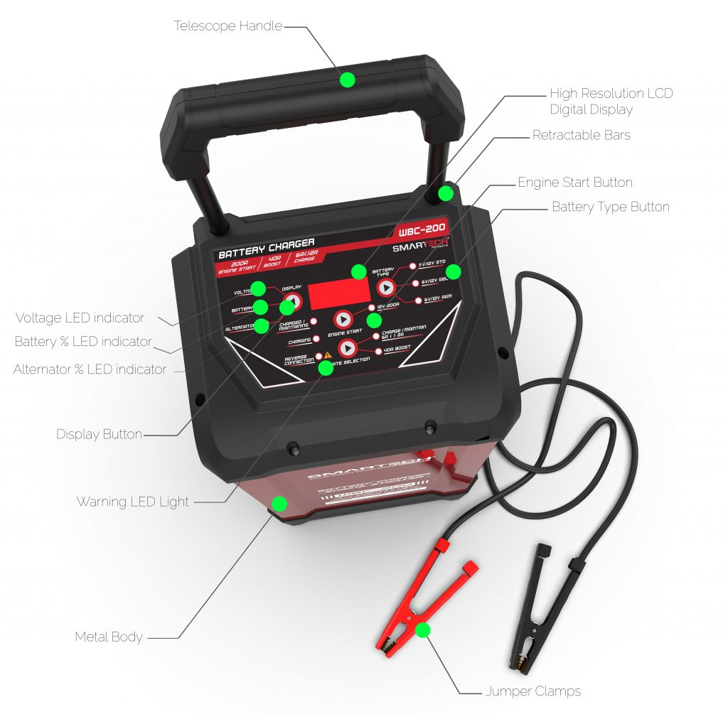 WBC 200 Amp Wheel Charger with list of benefits of the 200 Wheel Automotive Charger