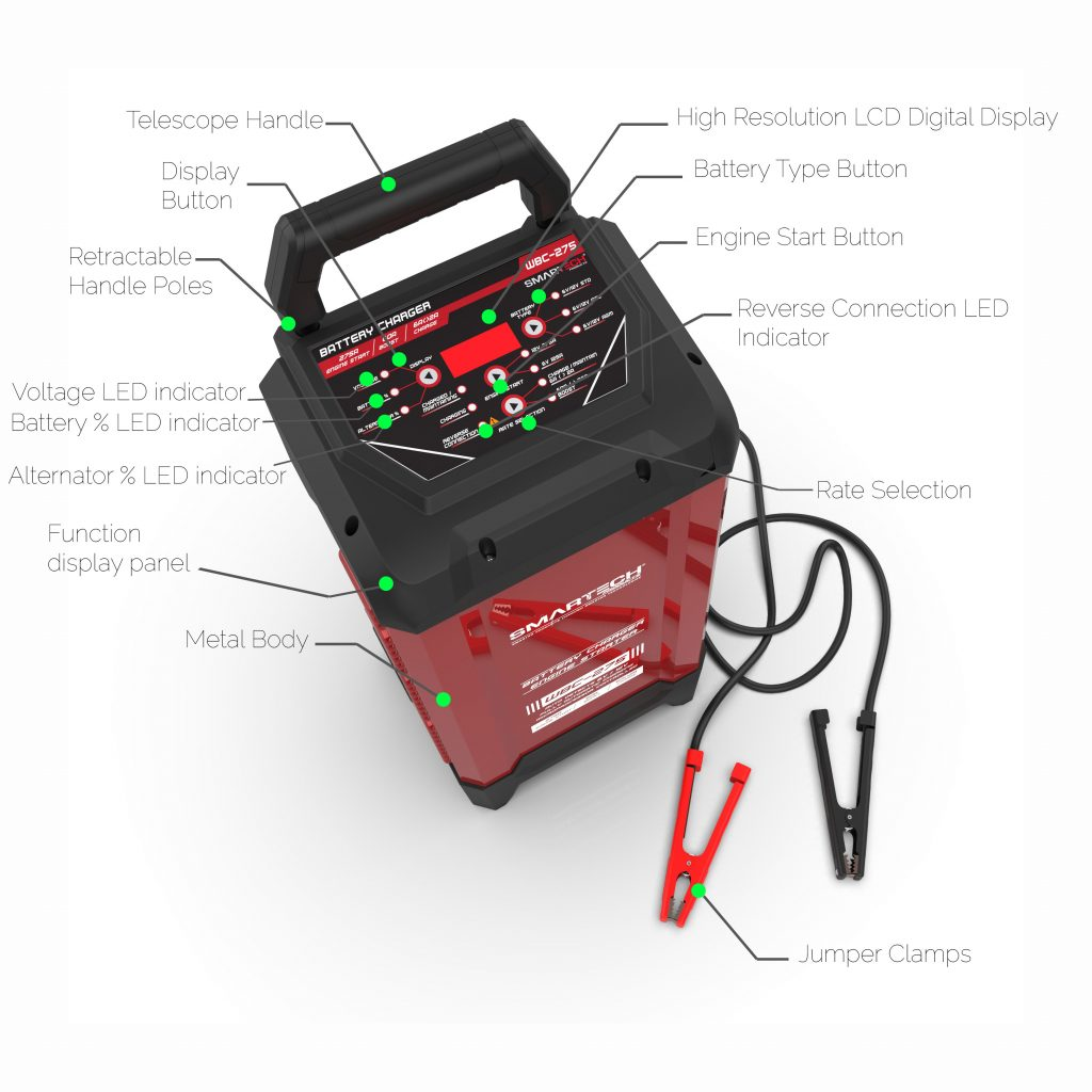 WBC 250 Amp Wheel Charger with call outs of features