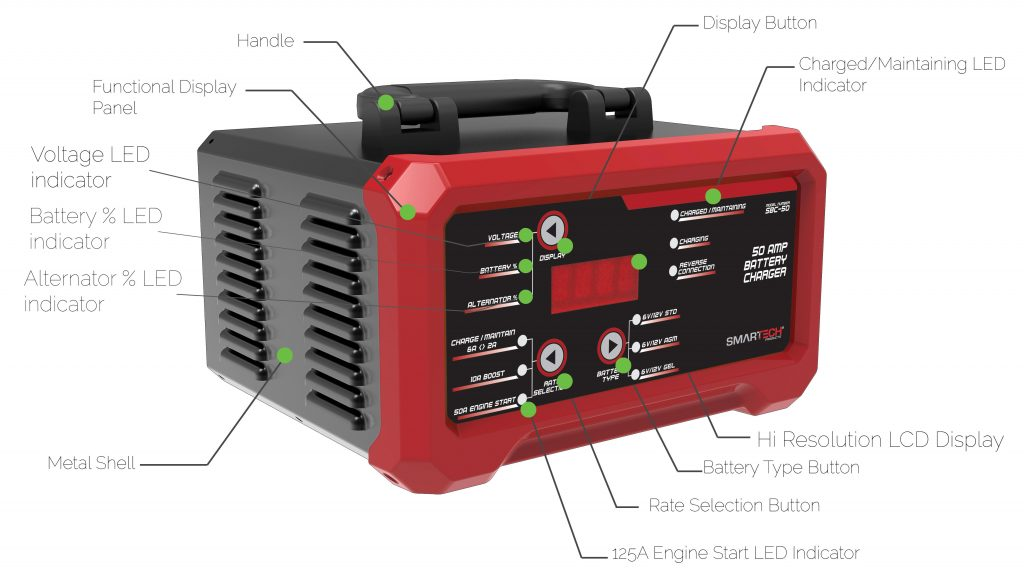 Call Outs of the 50 A Self Battery Charger