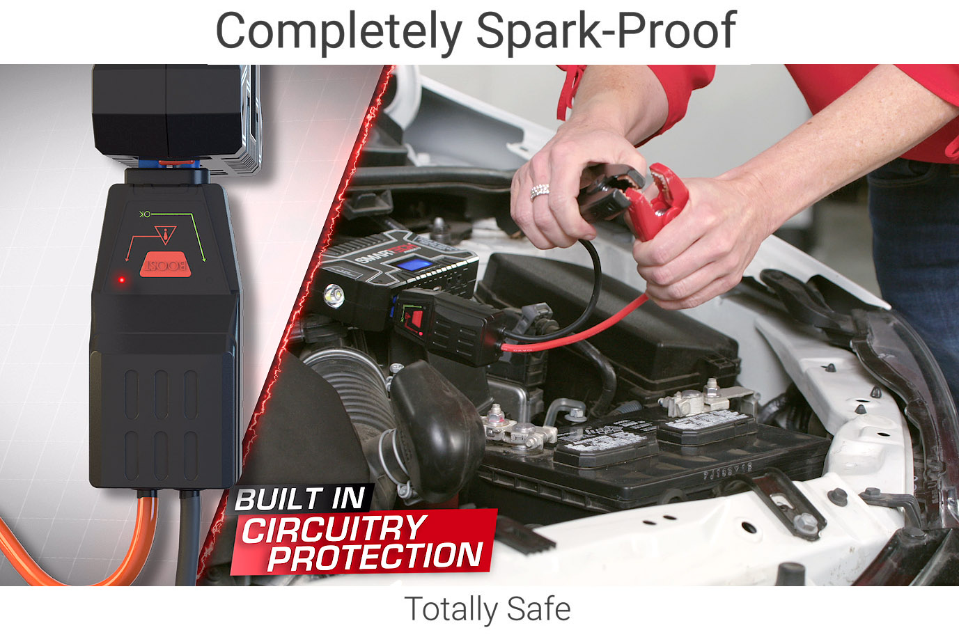 Smartech 5000P - Completely Spark Proof